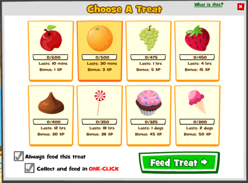 New Zoo World Treat Masteries