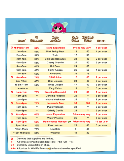 Zoo World Cyber Monday Schedule